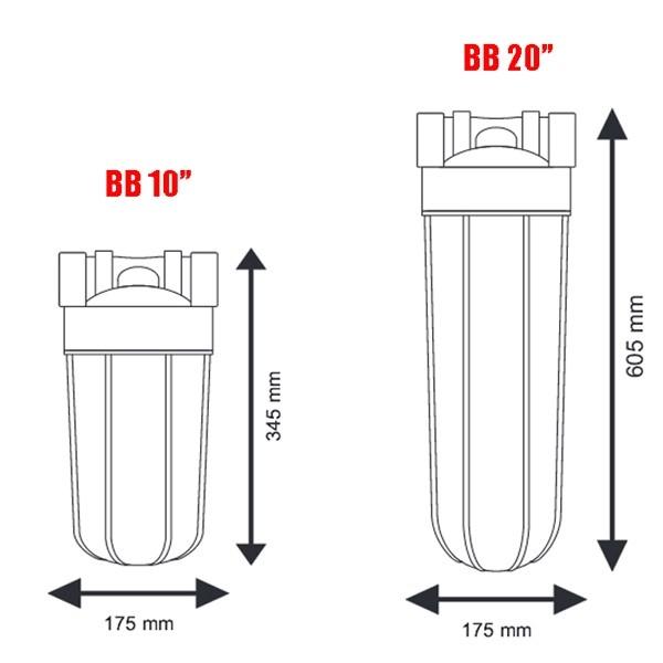 Корпус Aquafilter FH20B1-B-WB - 3