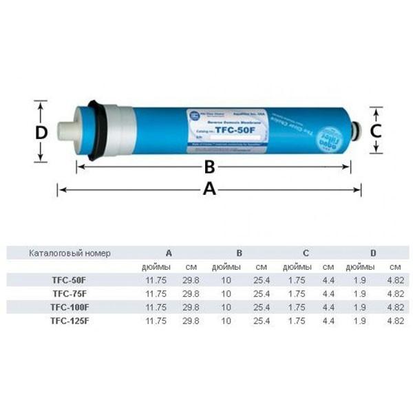 Мембранный элемент Aquafilter TFC75F - 1