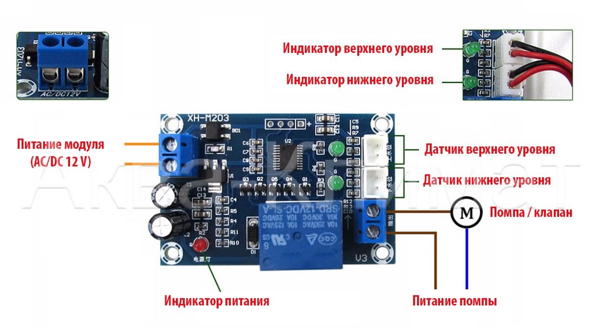 Модуль контроля уровня воды - 2